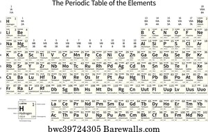 26 electronegativity posters and art prints barewalls electronegativity art print poster black and white monochrome periodic table of the elements urtaz Choice Image