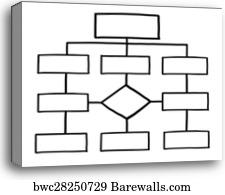 canvas print of blank organization chart barewalls posters