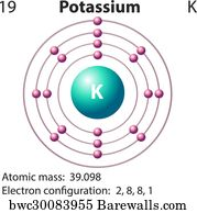 Potassium electron diagram search for wiring diagrams 172 potassium chemical element posters and art prints barewalls rh barewalls com potassium electron dot diagram potassium ion electron diagram ccuart Images