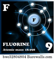 77 fluorine element periodic table posters and art prints barewalls fluorine element periodic table art print poster element fluorine illustration urtaz