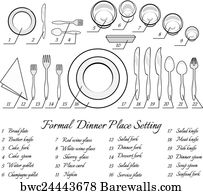 1,695 Cutlery etiquette Posters and Art Prints | Barewalls