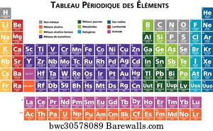 periodic elements art print poster french periodic table - Periodic Table Of Elements Ya