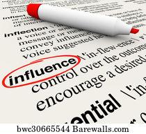 Controlling behavior definition