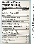 art print of nutritional label barewalls posters prints bwc460497