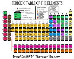 228 alkali metal posters and art prints barewalls alkali metal art print poster periodic table of the chemical elements urtaz Gallery