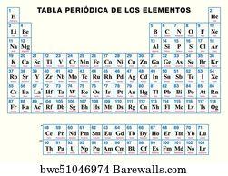Art print of periodic table spanish barewalls posters prints art print poster periodic table of the elements spanish urtaz Images
