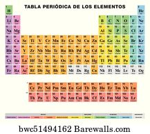 art print poster periodic table of the elements spanish labeling colored cells