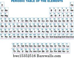 239 alkaline earth metal posters and art prints barewalls alkaline earth metal art print poster periodic table of the elements urtaz Gallery
