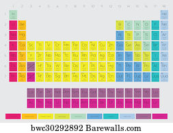 3965 radioactive elements posters and art prints barewalls radioactive elements art print poster periodic table of the elements urtaz