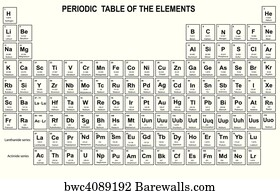 216 helium atom posters and art prints barewalls helium atom art print poster periodic table of the elements urtaz Choice Image