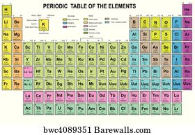 9077 periodic table posters and art prints barewalls periodic table art print poster periodic table of the elements urtaz Choice Image