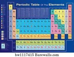 26359 periodic elements posters and art prints barewalls periodic elements art print poster periodic table urtaz Image collections