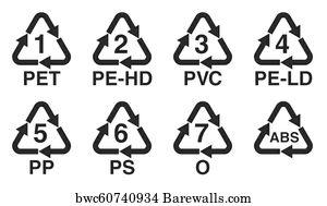 138 Plastic resin code Posters and Art Prints   Barewalls