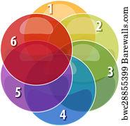 venn diagram art print poster six blank venn business diagram illustration