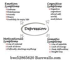 2 757 depression symptoms posters and art prints barewalls