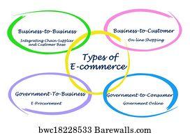 142 E procurement Posters and Art Prints | Barewalls